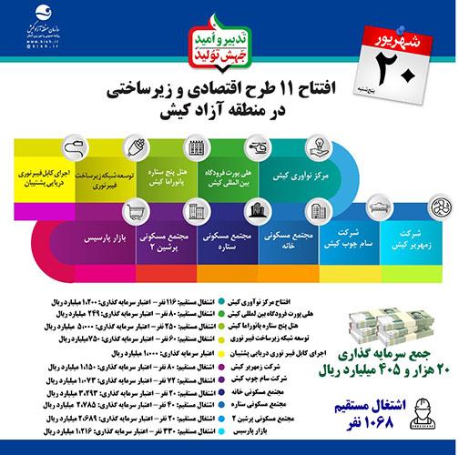 طرح هایی که ۲۰ شهریور در کیش افتتاح خواهند شد